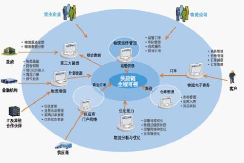 星河微运:以标准化服务、信息化技术为驱动满足用户个性化运输需求.png