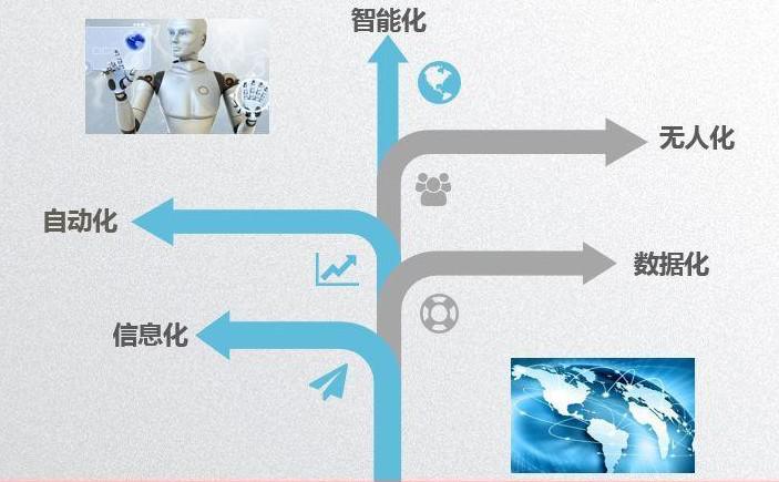 星河微运行业分析:智慧物流必将借风顺势改变时代.png