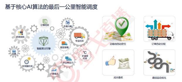 星河微运:拥抱互联网技术,开辟智慧物流新市场