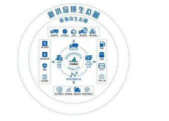 星河微运TMS平台助推智慧物流布局加码