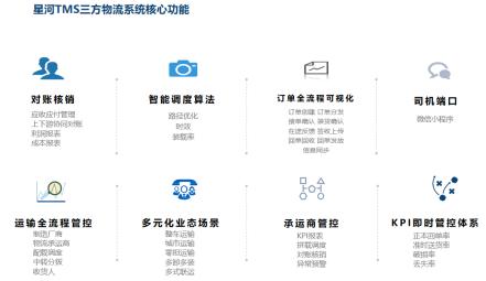 星河微运:智慧物流引领物流运输行业新业态