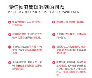 物流运输企业使用星河微运TMS运输管理系统的重要意义