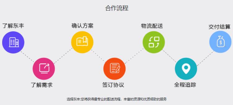 星河微运物流信息管理系统能为企业带来什么?
